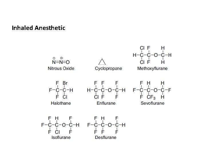 Inhaled Anesthetic