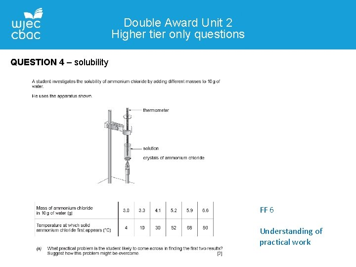 Double Award Unit 2 Higher tier only questions QUESTION 4 – solubility FF 6