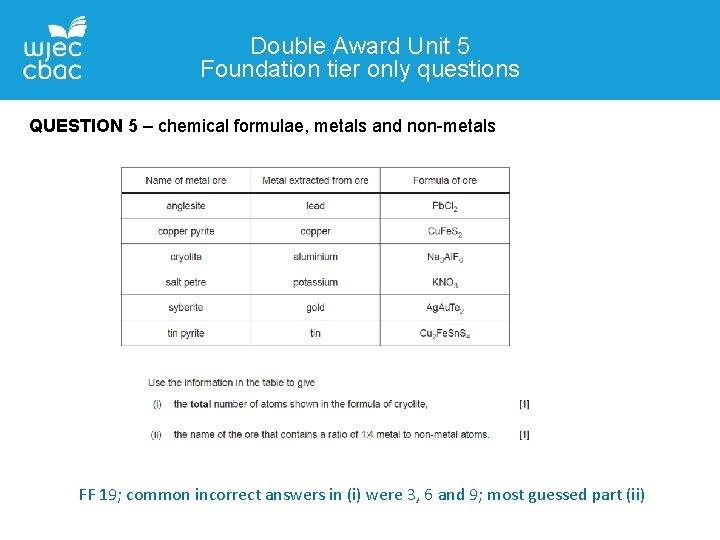 Double Award Unit 5 Foundation tier only questions QUESTION 5 – chemical formulae, metals