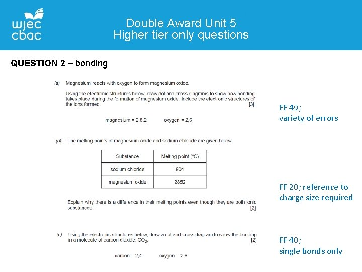 Double Award Unit 5 Higher tier only questions QUESTION 2 – bonding FF 49;