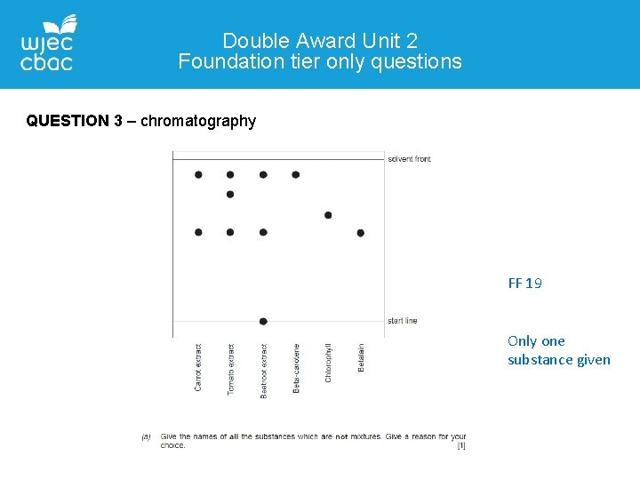 Double Award Unit 2 Foundation tier only questions QUESTION 3 – chromatography FF 19