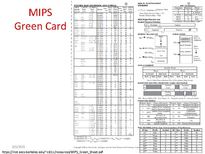 MIPS Green Card 3/9/2021 Fall 2016 - Lecture #5 https: //inst. eecs. berkeley. edu/~cs
