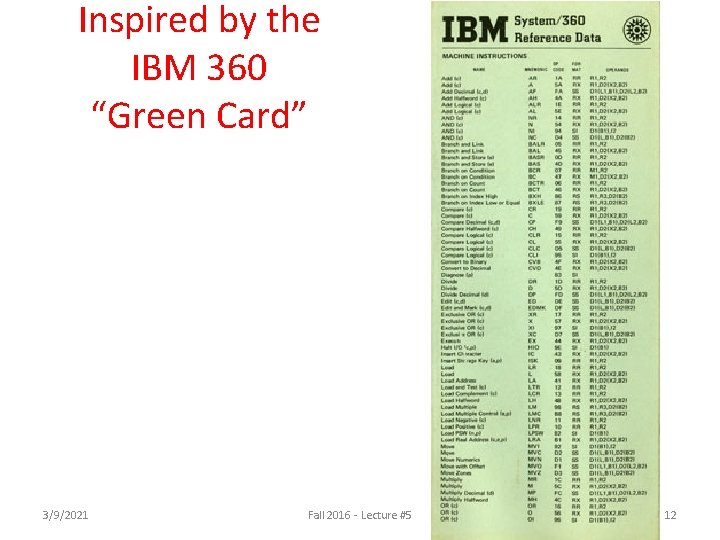 """Inspired by the IBM 360 """"Green Card"""" 3/9/2021 Fall 2016 - Lecture #5 12"""