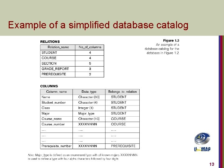 Example of a simplified database catalog 13