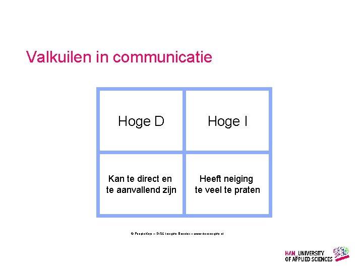 Valkuilen in communicatie Hoge D Hoge I Kan te direct en te aanvallend zijn