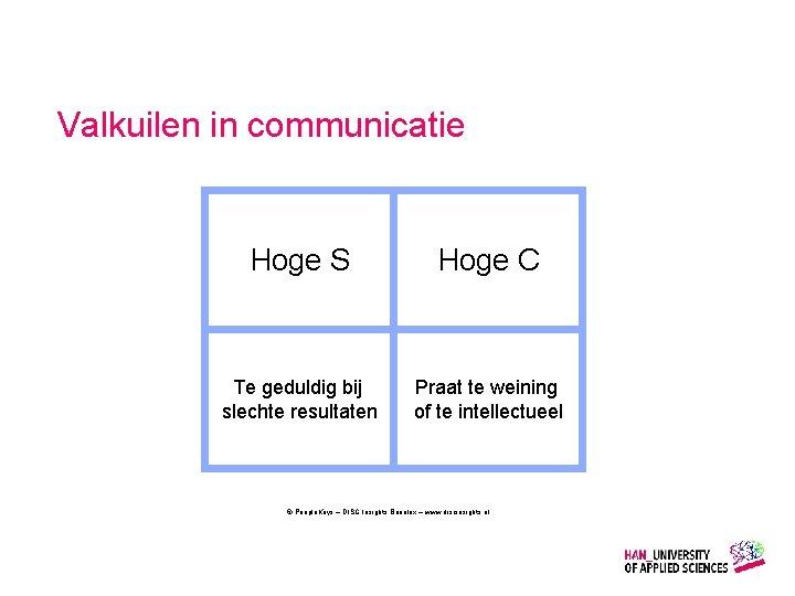 Valkuilen in communicatie Hoge S Hoge C Te geduldig bij slechte resultaten Praat te