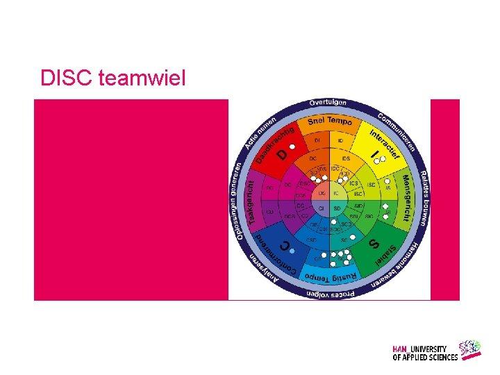 DISC teamwiel Gemaakt door: Wiet Verkooijen