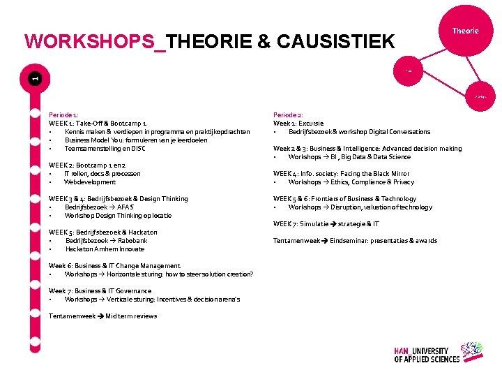 Theorie WORKSHOPS_THEORIE & CAUSISTIEK PLA praktijk Periode 1: WEEK 1: Take-Off & Bootcamp 1