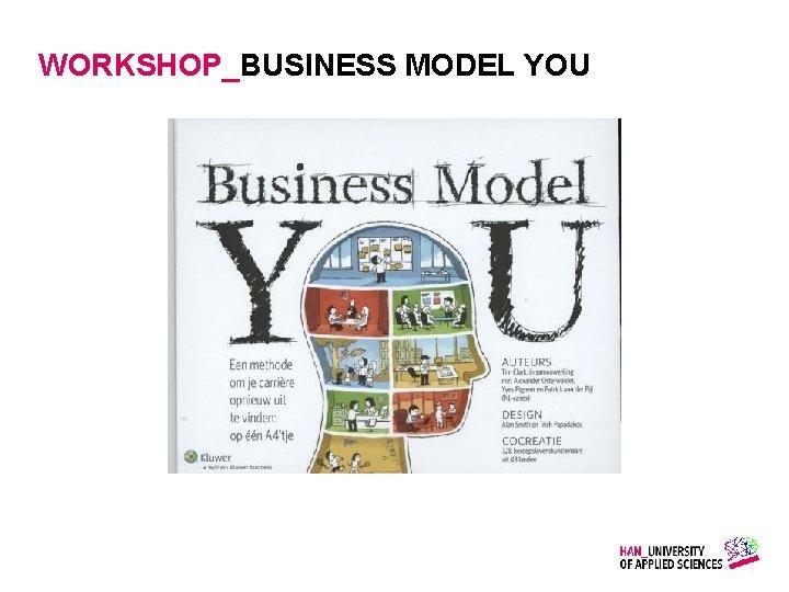 WORKSHOP_BUSINESS MODEL YOU Gemaakt door: Wiet Verkooijen