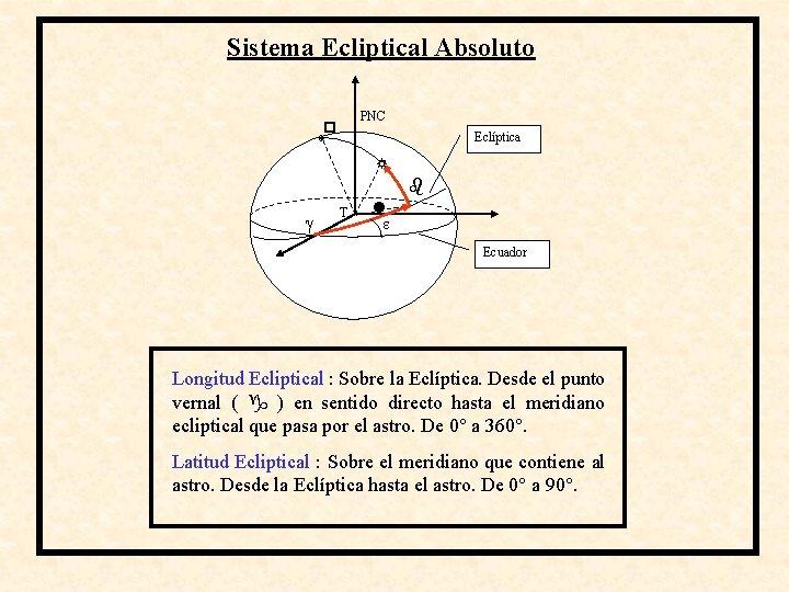 Sistema Ecliptical Absoluto PNC Eclíptica T Ecuador Longitud Ecliptical : Sobre la Eclíptica. Desde