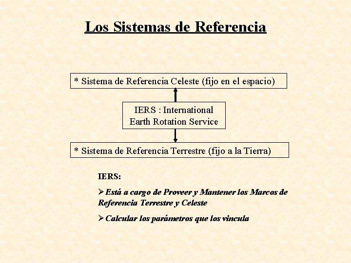 Los Sistemas de Referencia * Sistema de Referencia Celeste (fijo en el espacio) IERS