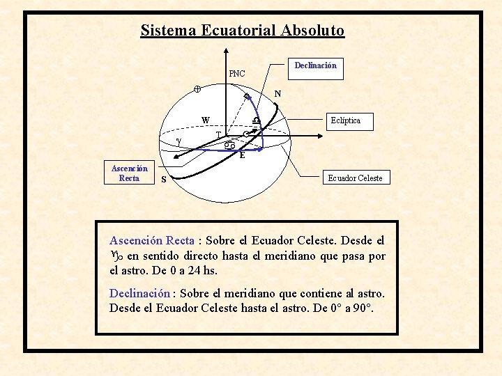 Sistema Ecuatorial Absoluto Declinación PNC N W Ascención Recta S T Eclíptica E Ecuador