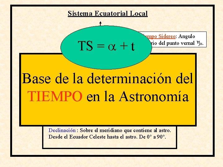 Sistema Ecuatorial Local PNC TS = + t N W t T Tiempo Sidereo: