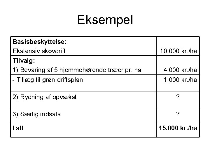 Eksempel Basisbeskyttelse: Ekstensiv skovdrift 10. 000 kr. /ha Tilvalg: 1) Bevaring af 5 hjemmehørende