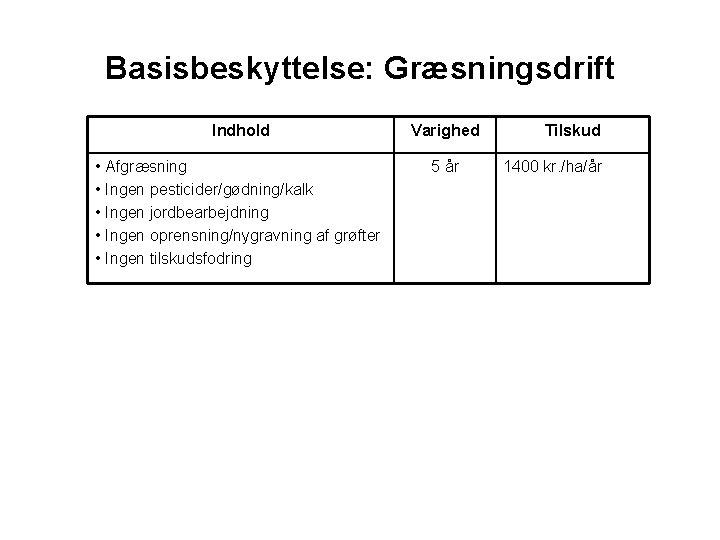 Basisbeskyttelse: Græsningsdrift Indhold Varighed • Afgræsning • Ingen pesticider/gødning/kalk • Ingen jordbearbejdning • Ingen