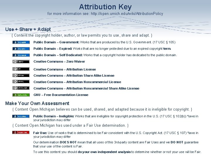 Attribution Key for more information see: http: //open. umich. edu/wiki/Attribution. Policy Use + Share