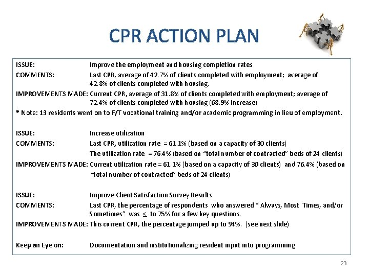 CPR ACTION PLAN ISSUE: COMMENTS: Improve the employment and housing completion rates Last CPR,