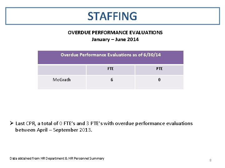 STAFFING OVERDUE PERFORMANCE EVALUATIONS January – June 2014 Overdue Performance Evaluations as of 6/30/14