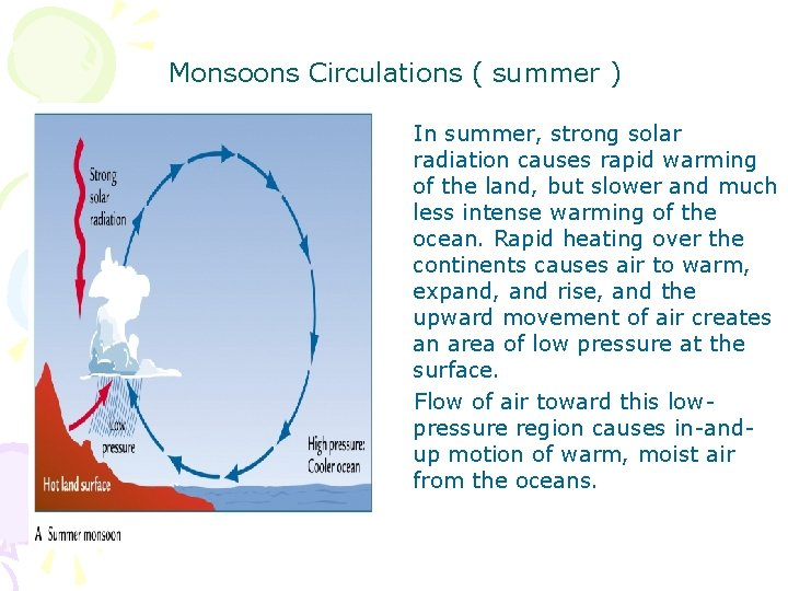 Monsoons Circulations ( summer ) In summer, strong solar radiation causes rapid warming of