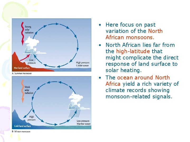 • Here focus on past variation of the North African monsoons. • North