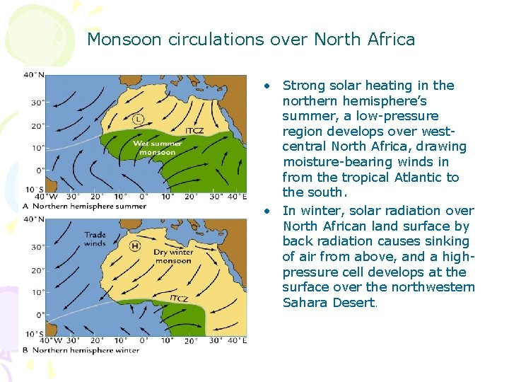 Monsoon circulations over North Africa • Strong solar heating in the northern hemisphere's summer,