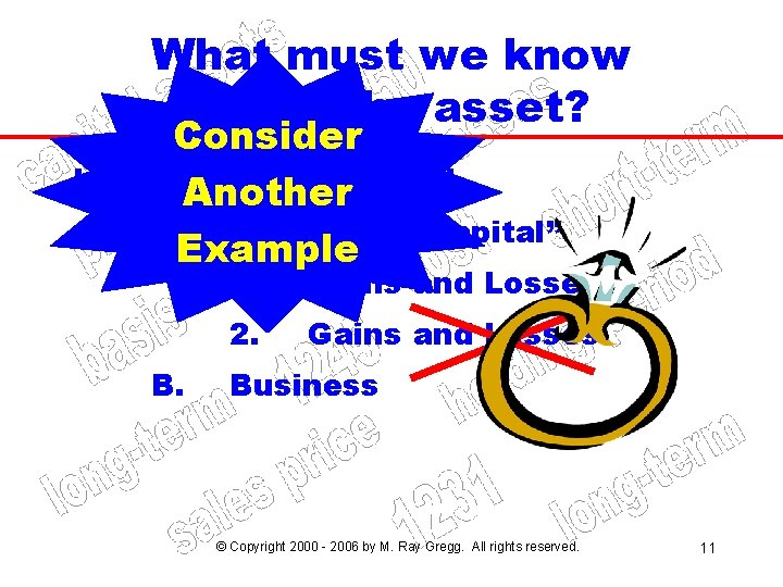 What must we know about the asset? I. Consider Type of asset sold Another