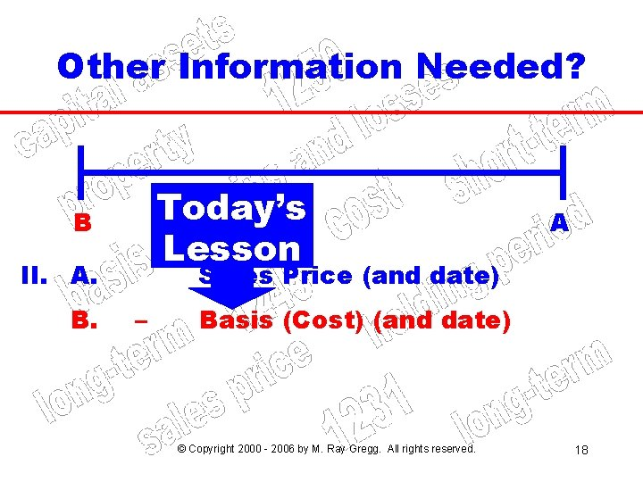 Other Information Needed? Today's Lesson B II. A. B. A Sales Price (and date)