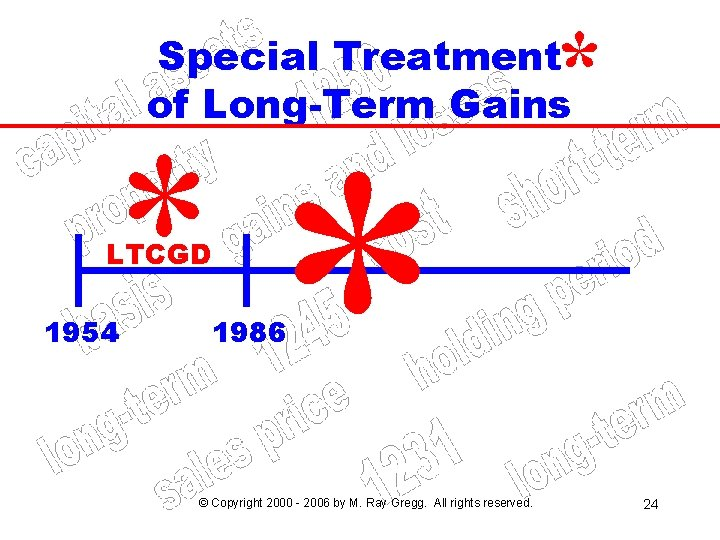 * Special Treatment of Long-Term Gains * LTCGD 1954 * 1986 © Copyright 2000