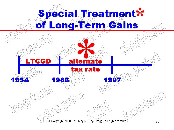 * Special Treatment of Long-Term Gains LTCGD 1954 * alternate tax rate 1986 1997