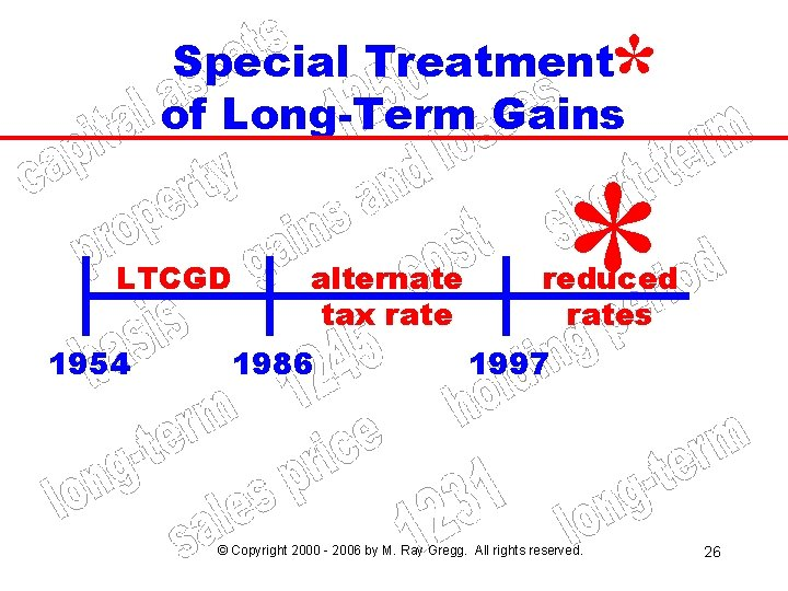 * Special Treatment of Long-Term Gains LTCGD 1954 alternate tax rate 1986 * reduced