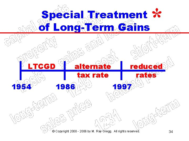 Special Treatment of Long-Term Gains LTCGD 1954 alternate tax rate 1986 * reduced rates