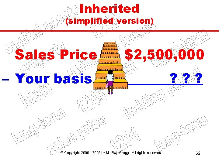 Inherited (simplified version) Sales Price $2, 500, 000 – Your basis © Copyright 2000