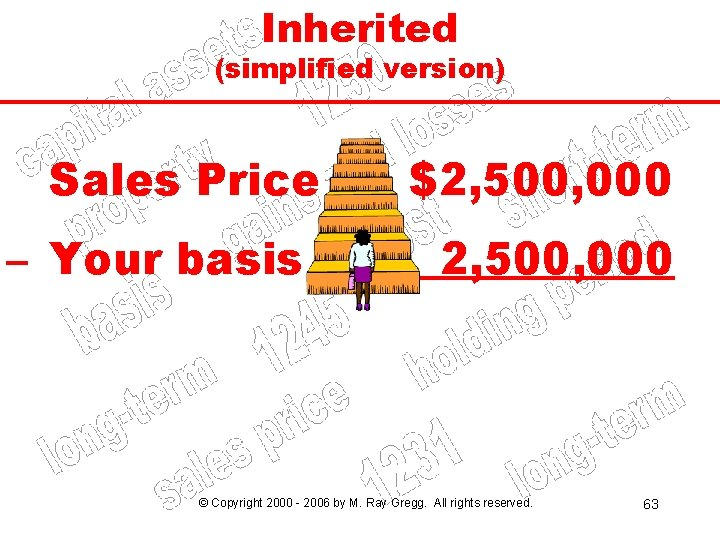 Inherited (simplified version) Sales Price – Your basis $2, 500, 000 © Copyright 2000