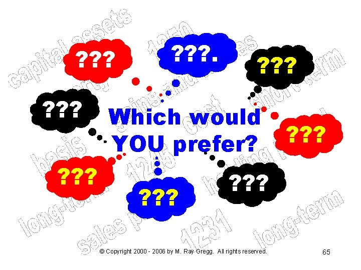 ? ? ? ? ? Which would YOU prefer? ? ? © Copyright 2000