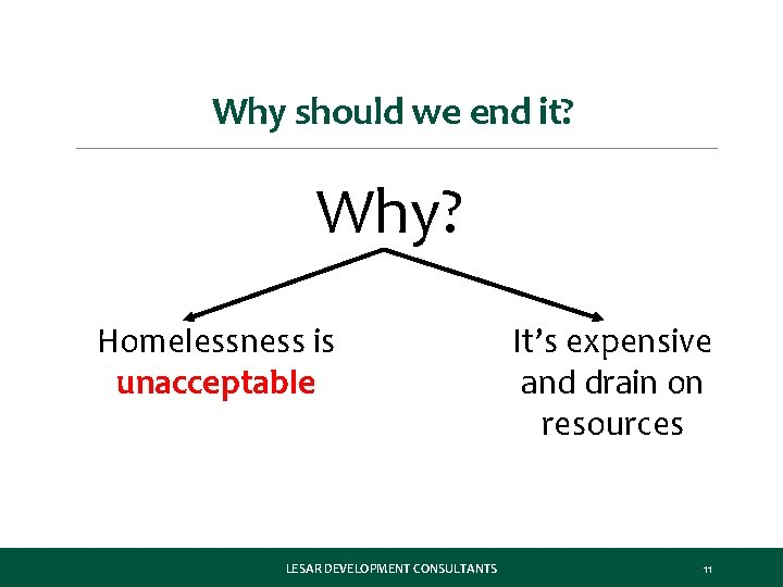 Why should we end it? Why? Homelessness is unacceptable LESAR DEVELOPMENT CONSULTANTS It's expensive