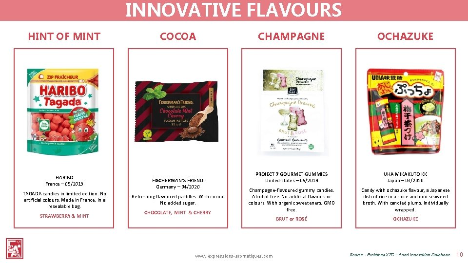 INNOVATIVE FLAVOURS HINT OF MINT HARIBO France – 05/2019 TAGADA candies in limited edition.