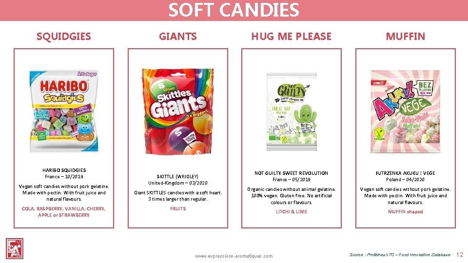 SOFT CANDIES SQUIDGIES HARIBO SQUIDGIES France – 10/2019 Vegan soft candies without pork gelatine.