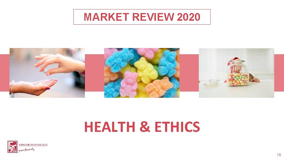 MARKET REVIEW 2020 HEALTH & ETHICS 16