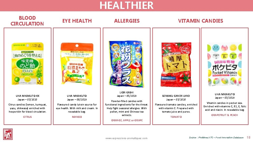 HEALTHIER BLOOD CIRCULATION EYE HEALTH UHA MIKAKUTO KK Japan – 03/2020 UHA MIKAKUTO Japan