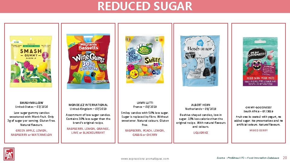 REDUCED SUGAR SMASHMALLOW United-States – 03/2020 Low sugar gummy candies sweetened with Monk fruit.