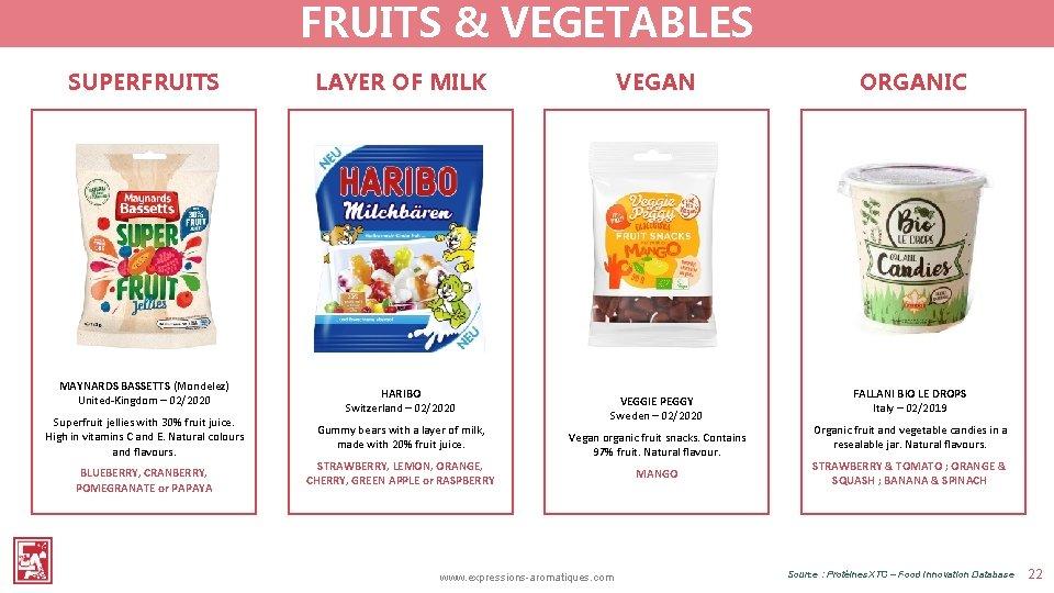 FRUITS & VEGETABLES SUPERFRUITS MAYNARDS BASSETTS (Mondelez) United-Kingdom – 02/2020 Superfruit jellies with 30%
