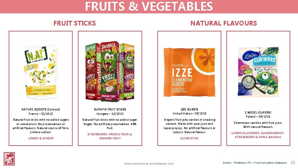 FRUITS & VEGETABLES FRUIT STICKS NATURAL FLAVOURS NATURE ADDICTS (Solinest) France – 01/2020 SUNVITA