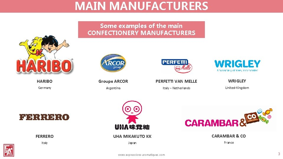 MAIN MANUFACTURERS Some examples of the main CONFECTIONERY MANUFACTURERS HARIBO Groupe ARCOR PERFETTI VAN