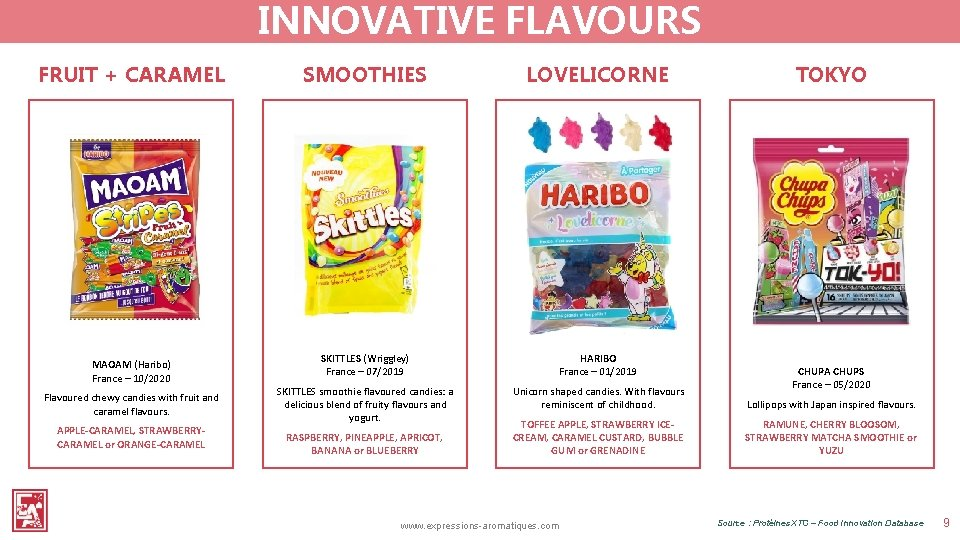 INNOVATIVE FLAVOURS FRUIT + CARAMEL MAOAM (Haribo) France – 10/2020 Flavoured chewy candies with