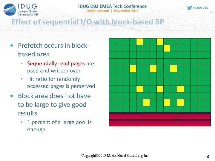 16 Effect of sequential I/O with block-based BP • Prefetch occurs in blockbased area