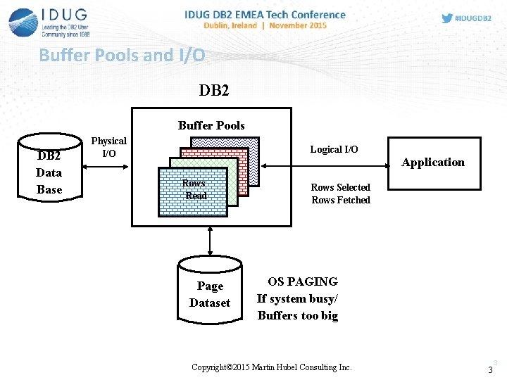 Buffer Pools and I/O DB 2 Buffer Pools DB 2 Data Base Physical I/O