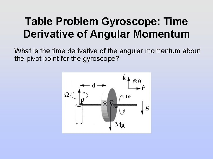 Table Problem Gyroscope: Time Derivative of Angular Momentum What is the time derivative of