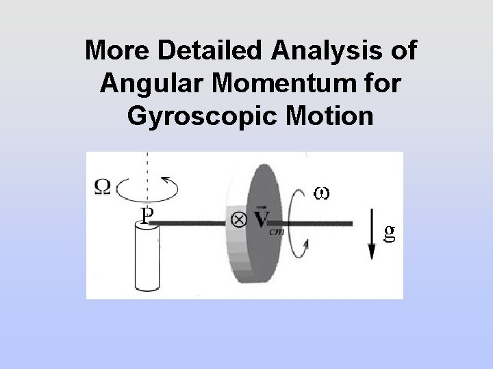 More Detailed Analysis of Angular Momentum for Gyroscopic Motion