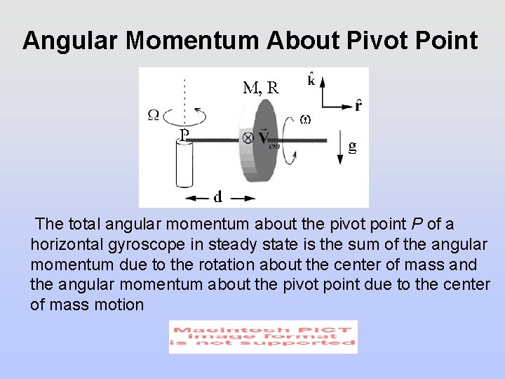 Angular Momentum About Pivot Point The total angular momentum about the pivot point P