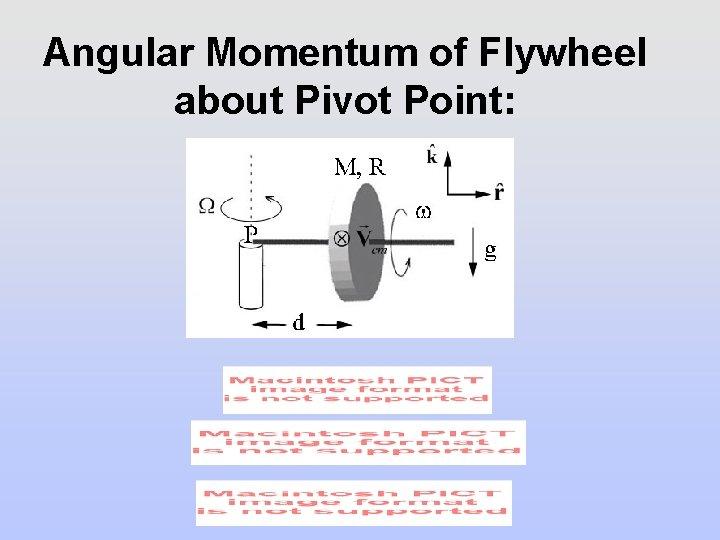 Angular Momentum of Flywheel about Pivot Point: